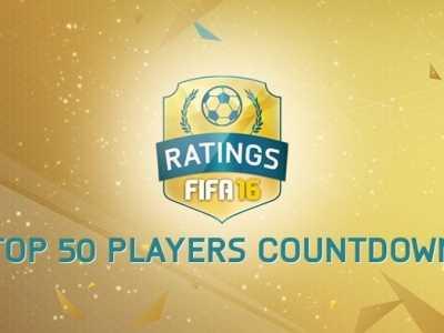 fifa16球员数据库 FIFA16球员能力值TOP50评分一览
